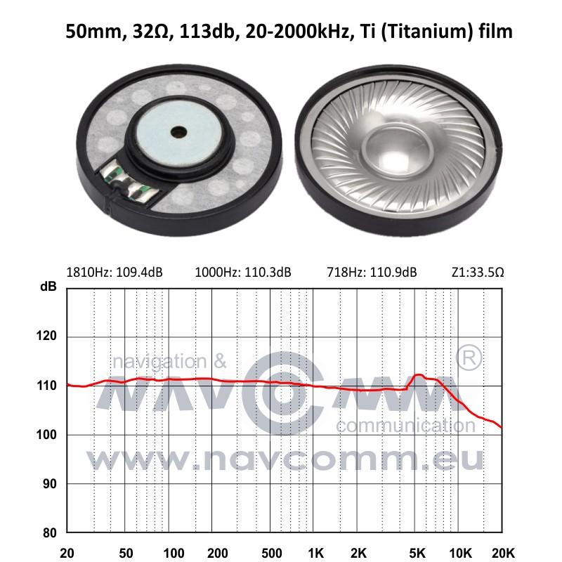 50mm, 32Ω, 113db, 20-2000kHz, Ti (Titanium) film