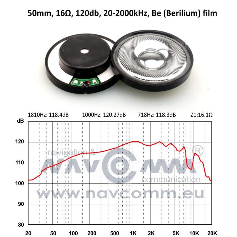 50mm, 16Ω, 120db, 20-2000kHz, Be (Berilium) film